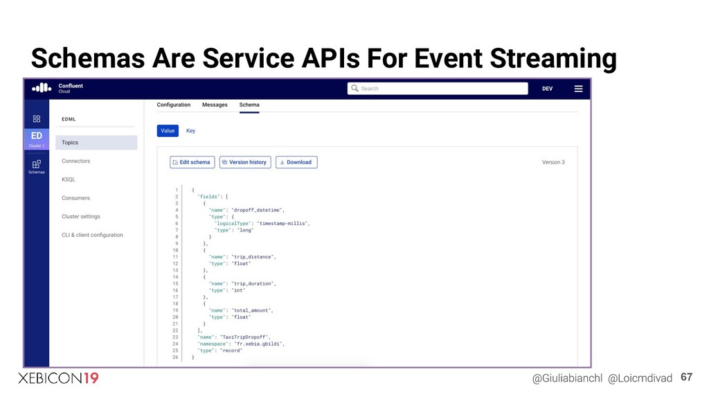 Schemas Are Service APIs For Event Streaming 67