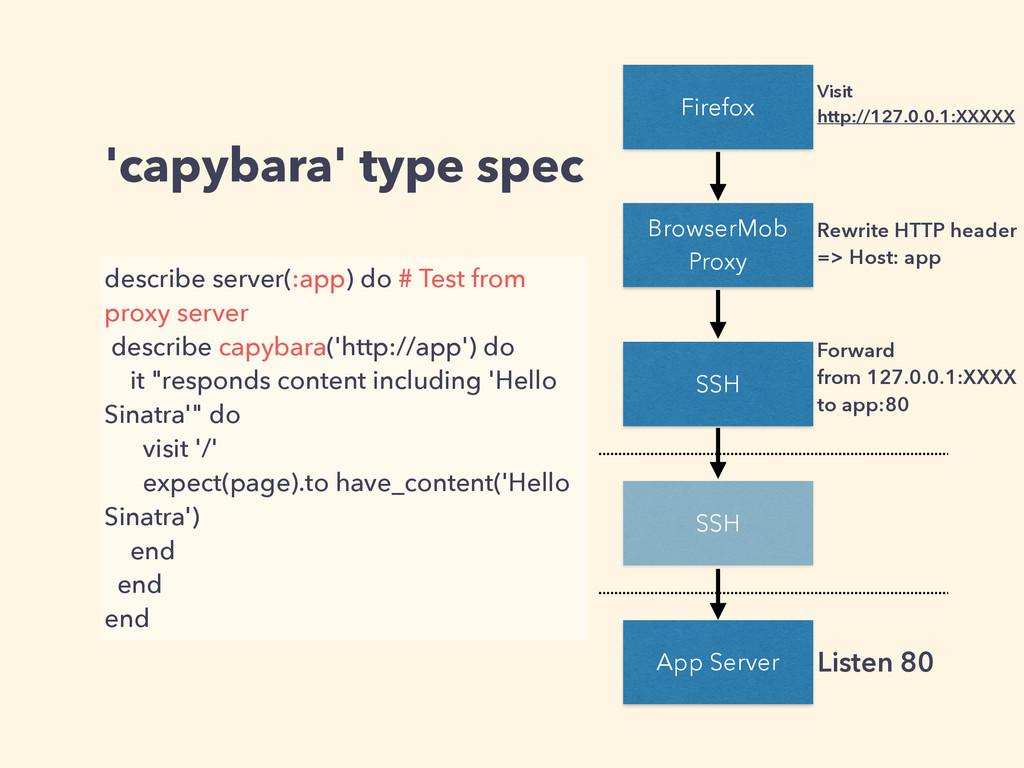 'capybara' type spec Firefox BrowserMob Proxy S...
