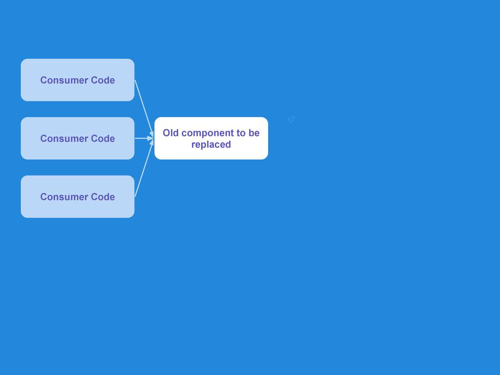 Consumer Code Consumer Code Consumer Code Old c...