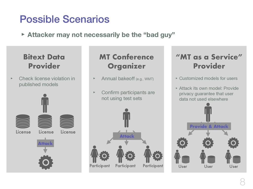 Possible Scenarios 8 Bitext Data Provider MT Co...