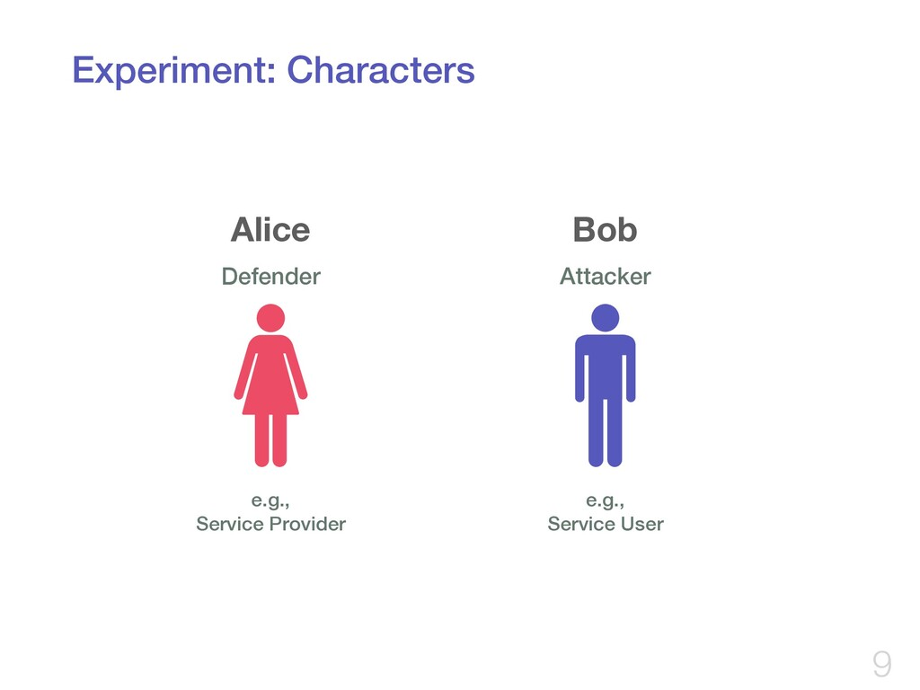 Experiment: Characters 9 Alice Bob Defender Att...