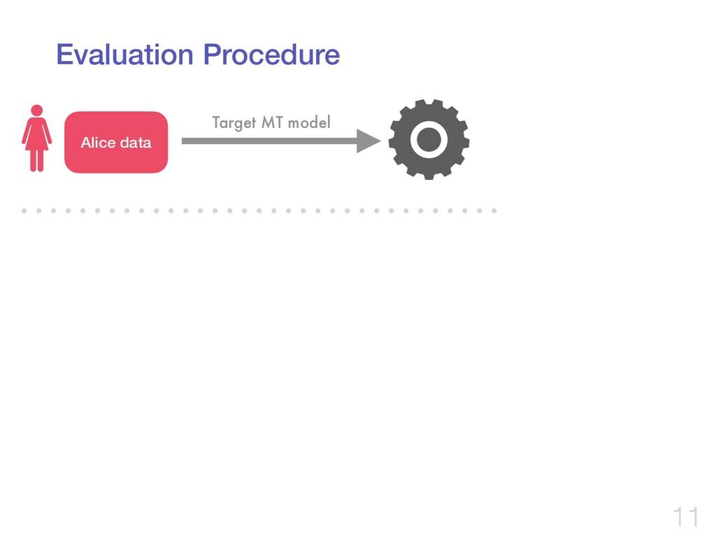 Evaluation Procedure 11 Alice data Target MT mo...