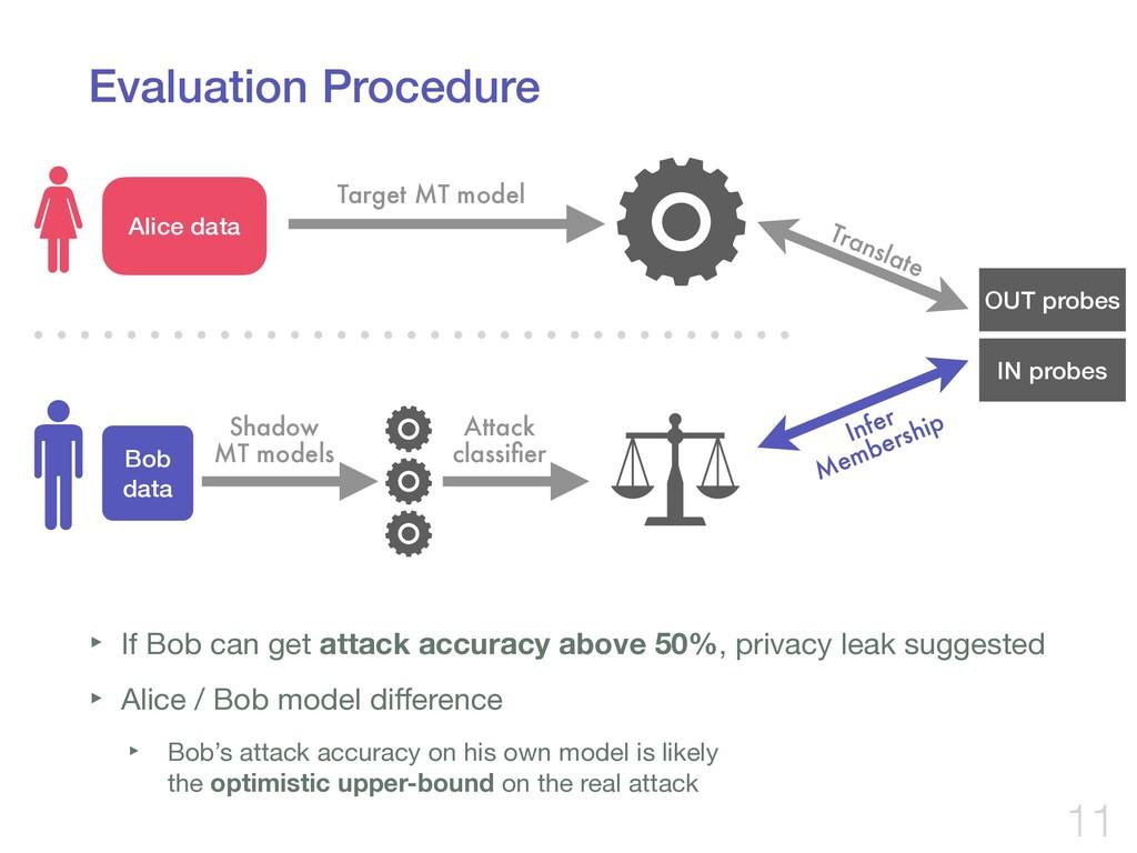 Evaluation Procedure 11 Alice data Bob data Tar...