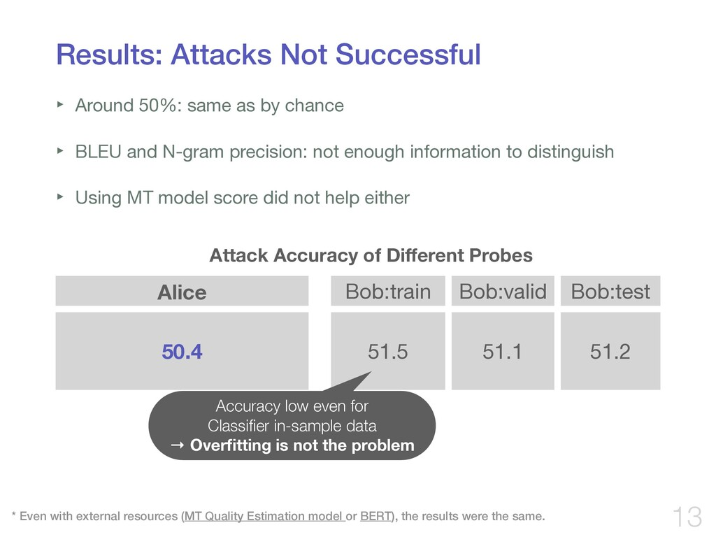 Results: Attacks Not Successful ‣ Around 50%: s...