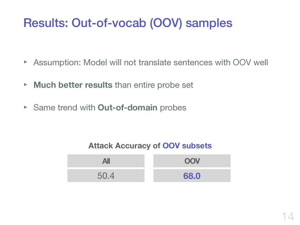 Results: Out-of-vocab (OOV) samples ‣ Assumptio...