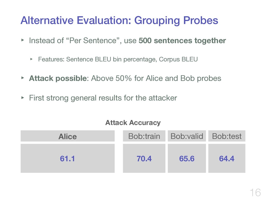Alternative Evaluation: Grouping Probes ‣ Inste...