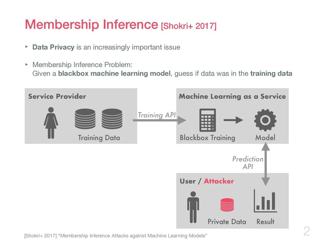 Membership Inference [Shokri+ 2017] ‣ Data Priv...