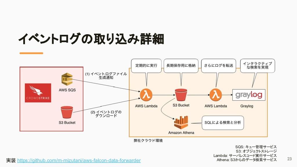 イベントログの取り込み詳細 実装 https://github.com/m-mizutani/...