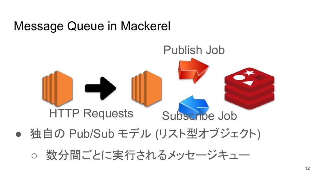 Message Queue in Mackerel ● 独自の Pub/Sub モデル (リス...