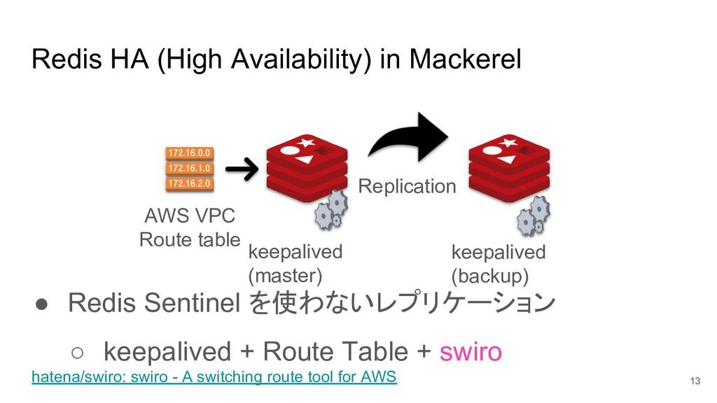 Redis HA (High Availability) in Mackerel ● Redi...