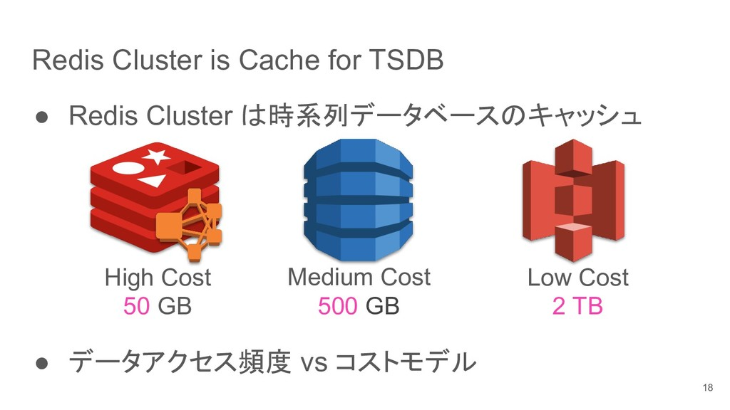 Redis Cluster is Cache for TSDB ● Redis Cluster...