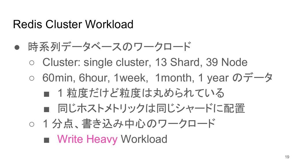 Redis Cluster Workload ● 時系列データベースのワークロード ○ Clu...