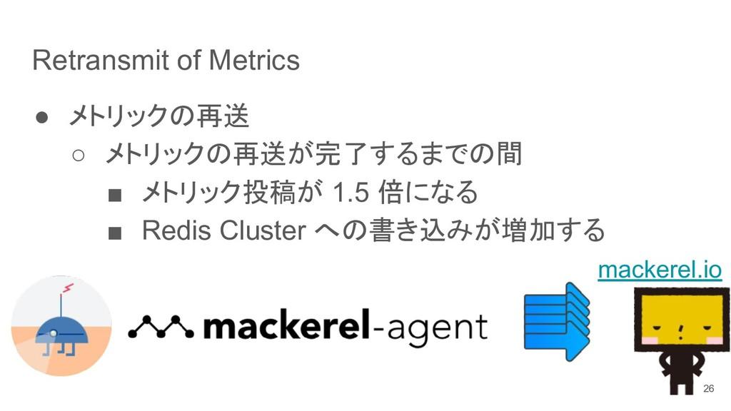 Retransmit of Metrics ● メトリックの再送 ○ メトリックの再送が完了す...