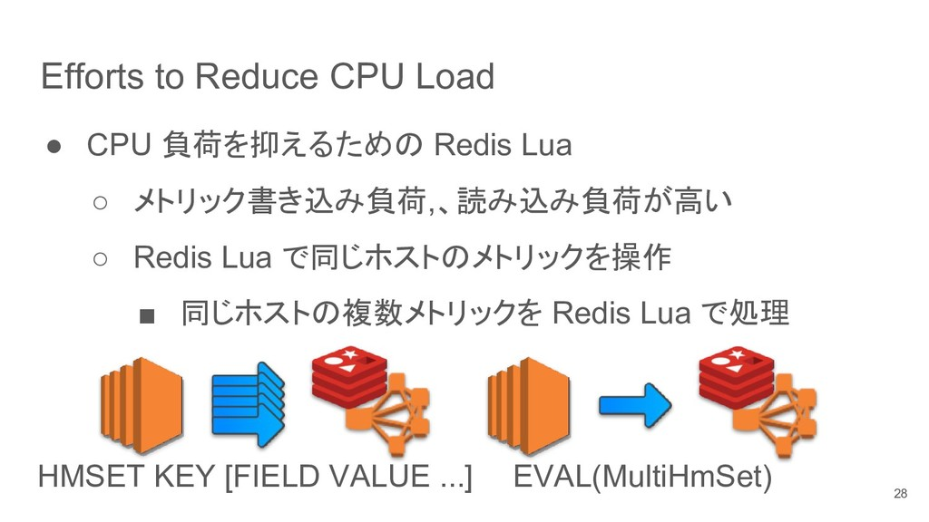 Efforts to Reduce CPU Load ● CPU 負荷を抑えるための Redi...