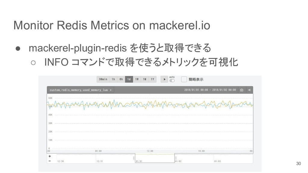 Monitor Redis Metrics on mackerel.io ● mackerel...