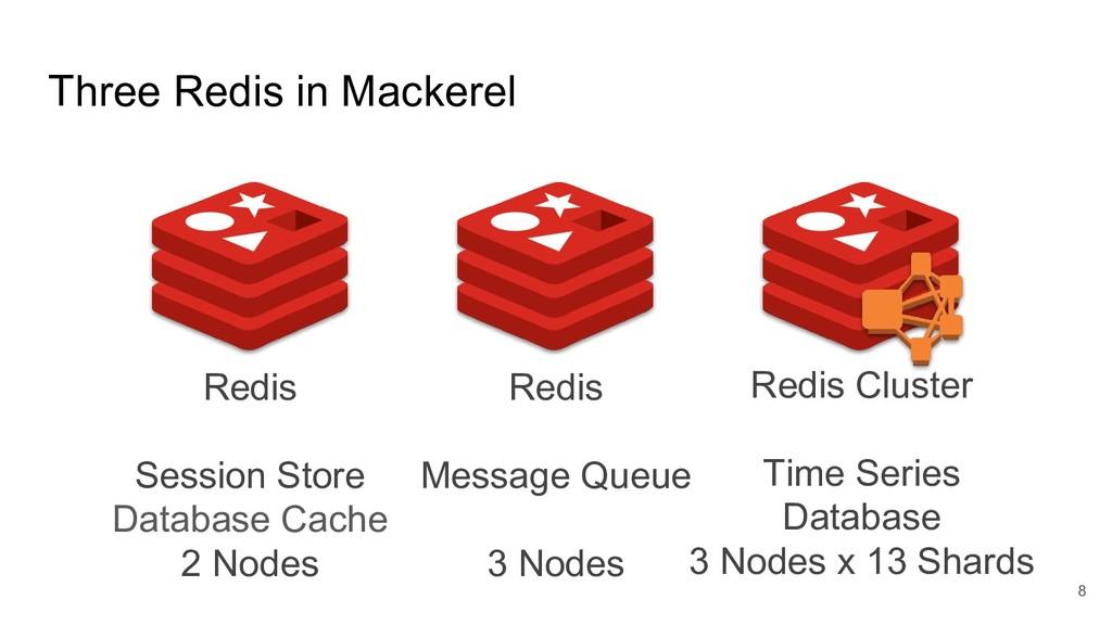 Three Redis in Mackerel 8 Redis Session Store D...