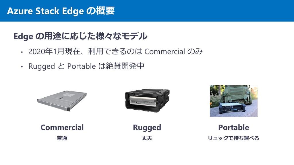 Azure Stack Edge の概要 Edge の用途に応じた様々なモデル • 2020年...