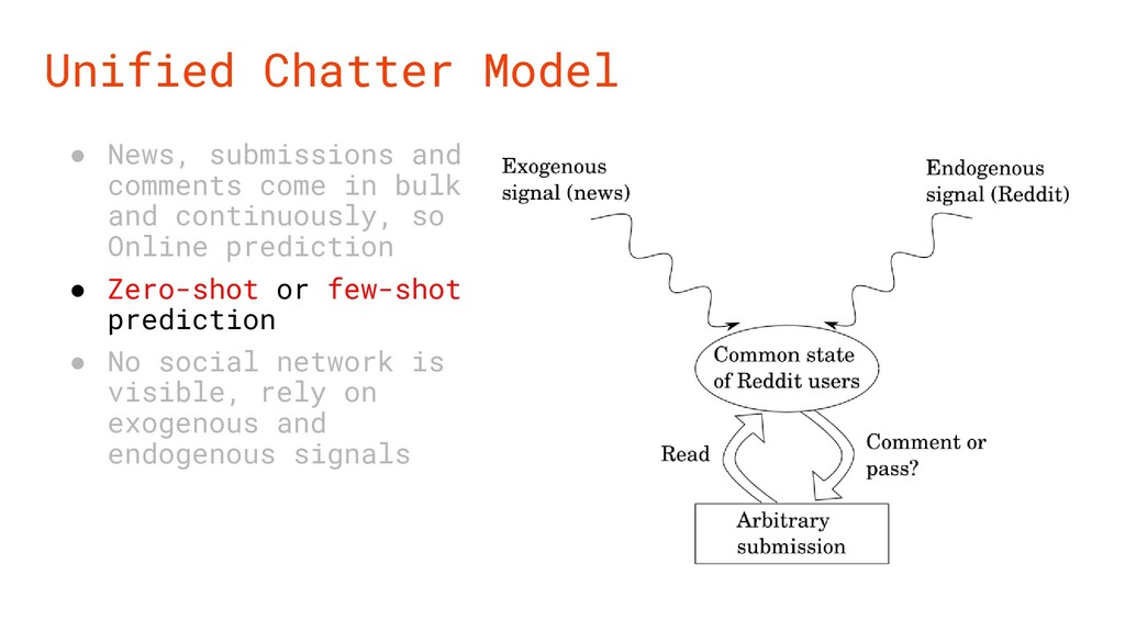 Unified Chatter Model ● News, submissions and c...