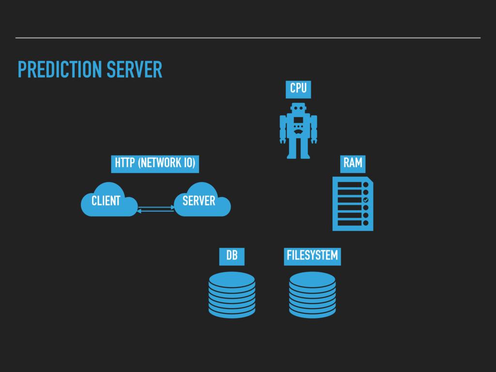 PREDICTION SERVER SERVER CLIENT CPU RAM DB FILE...