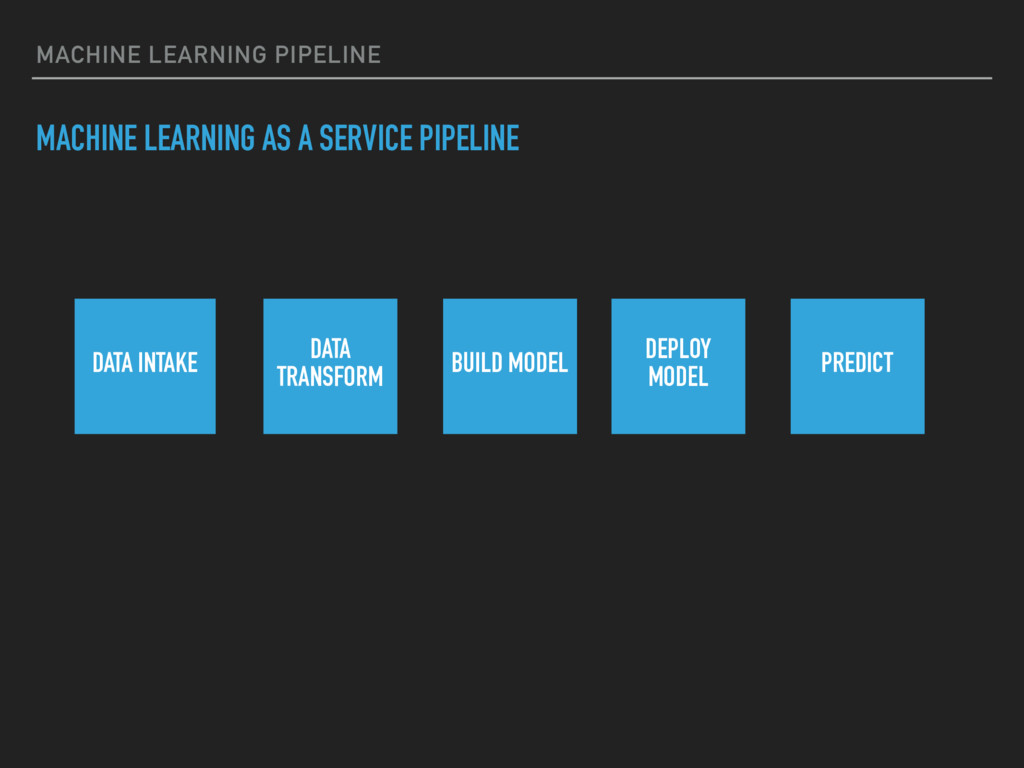 MACHINE LEARNING PIPELINE MACHINE LEARNING AS A...