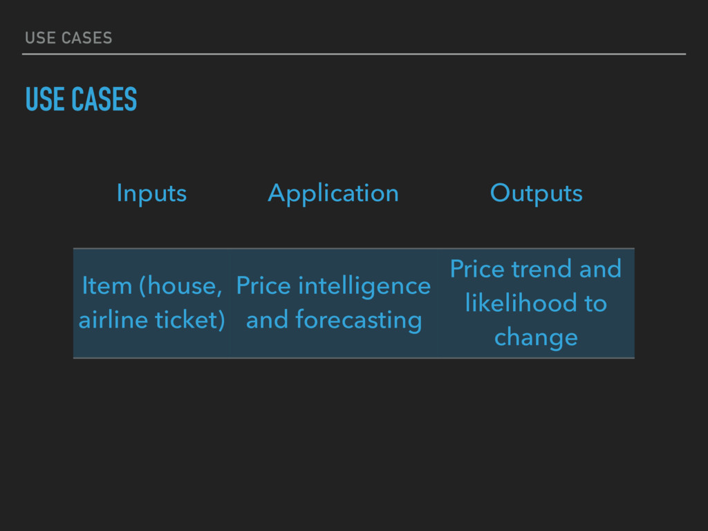 USE CASES USE CASES Inputs Application Outputs ...