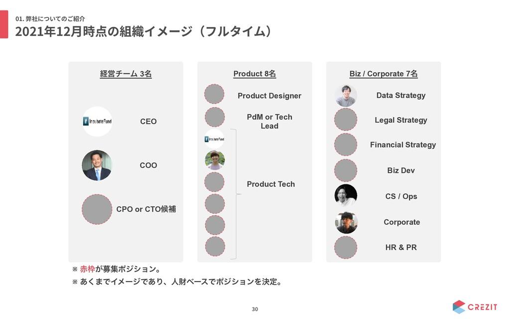 01. 30 2021 12 ܦӦνʔϜ 3໊ CEO COO Biz / Corporate...
