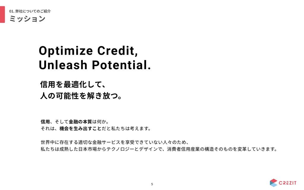 01. 5 Optimize Credit, Unleash Potential.