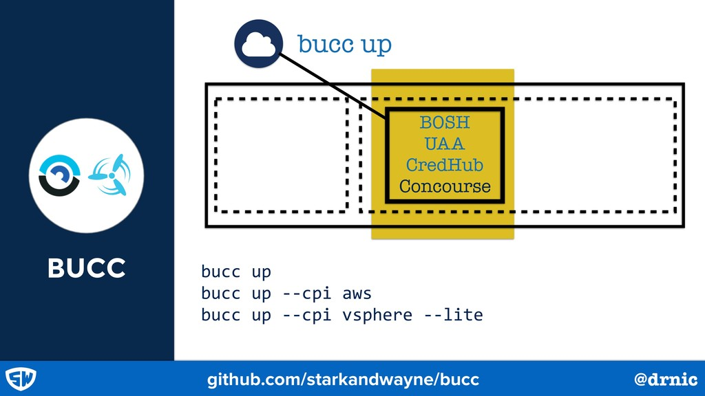 BUCC bucc up bucc up bucc up --cpi aws bucc up ...