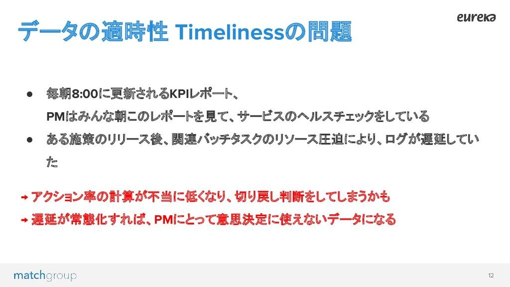 12 データの適時性 Timelinessの問題 ● 毎朝8:00に更新されるKPIレポート、...