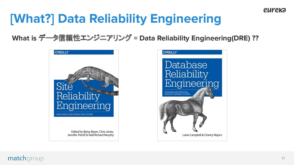 17 [What?] Data Reliability Engineering What is...