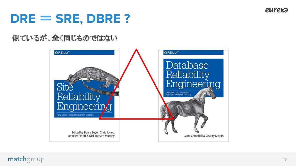 18 DRE = SRE, DBRE ? 似ているが、全く同じものではない