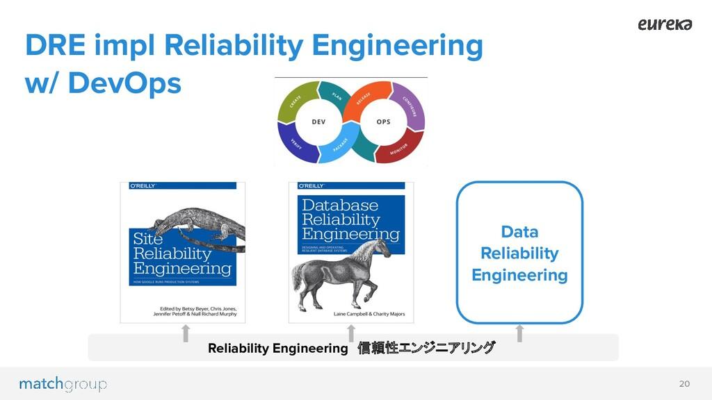 20 DRE impl Reliability Engineering w/ DevOps R...