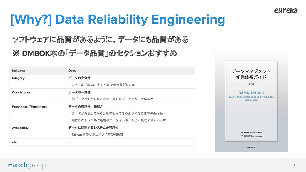 8 [Why?] Data Reliability Engineering ソフトウェアに品質...