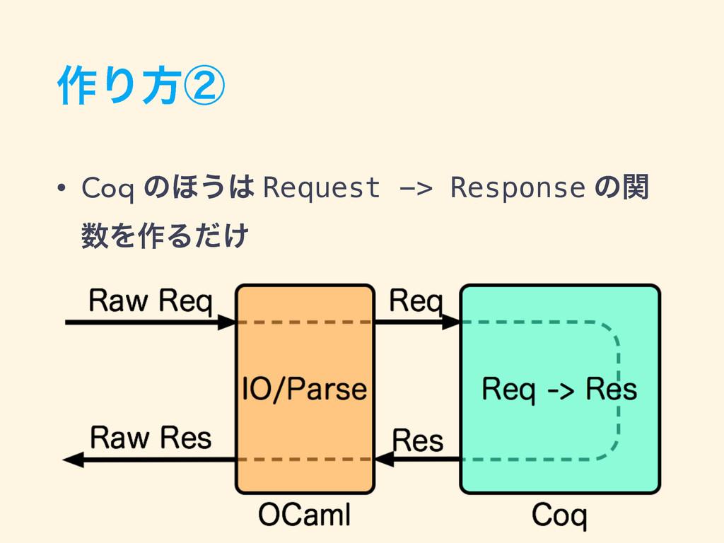 ࡞Γํᶄ • Coq ͷ΄͏ Request -> Response ͷؔ Λ࡞Δ͚ͩ