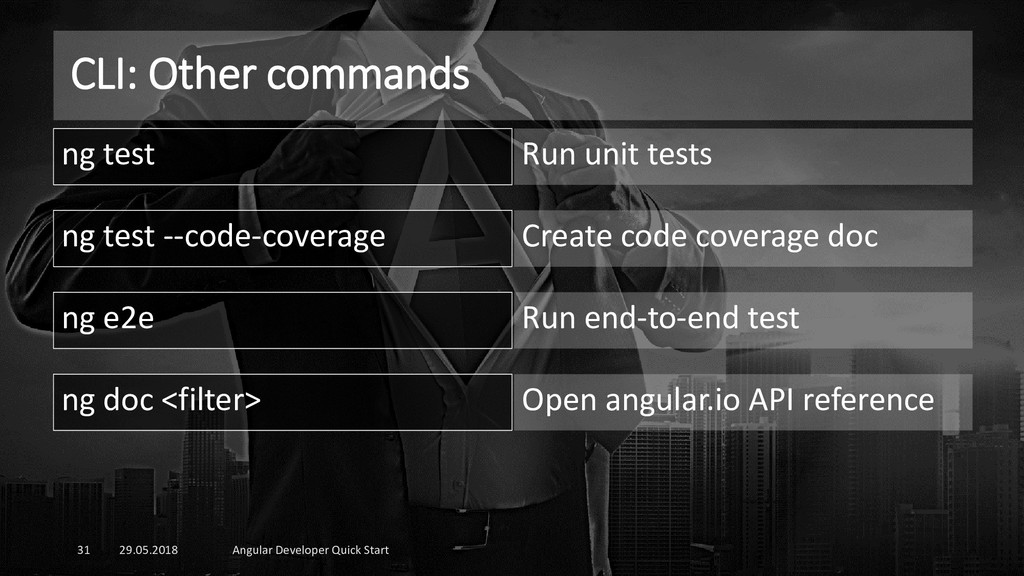 CLI: Other commands 29.05.2018 Angular Develope...