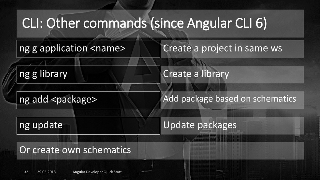 CLI: Other commands (since Angular CLI 6) 29.05...