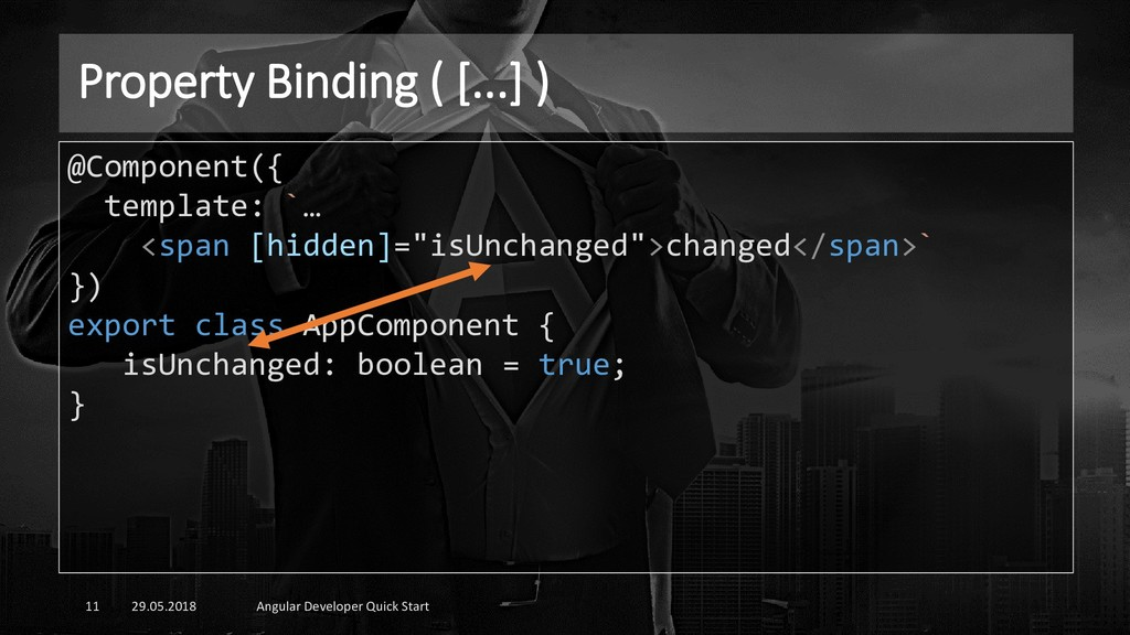 Property Binding ( [...] ) 29.05.2018 Angular D...