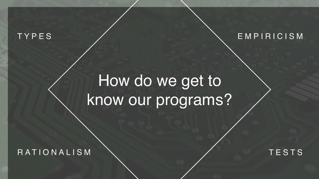 How do we get to know our programs? T E S T S T...