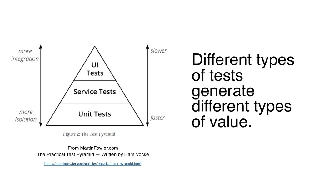 Different types of tests generate different typ...