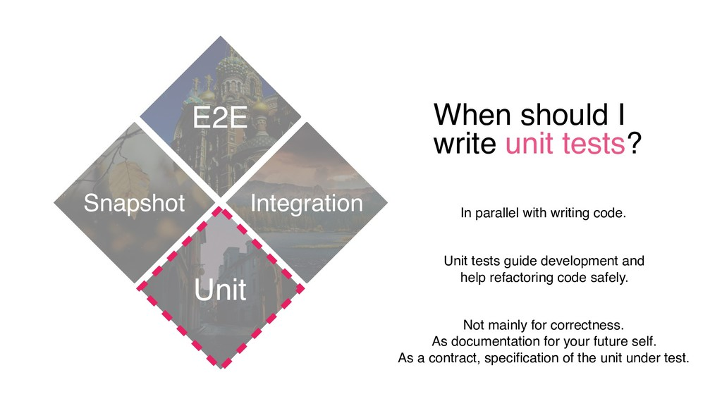 When should I write unit tests? E2E Unit Integr...