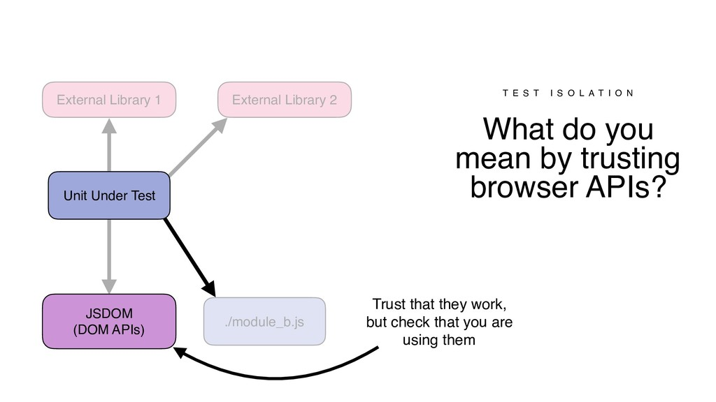 What do you mean by trusting browser APIs? T E ...