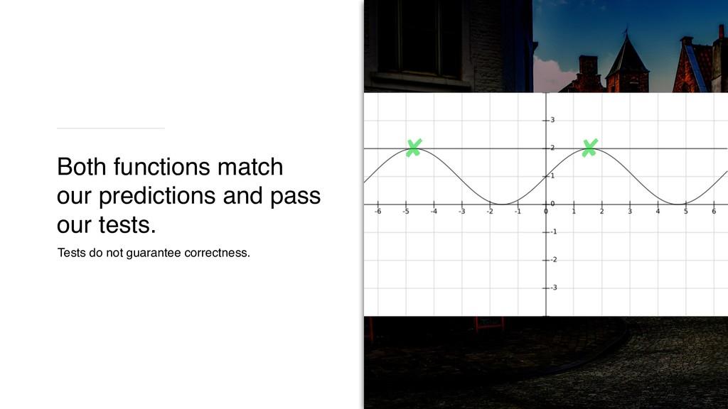 Tests do not guarantee correctness. x^2 x^4 Bot...