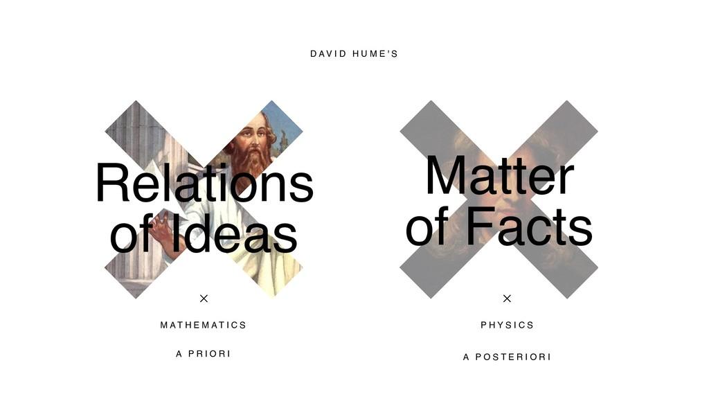 Relations of Ideas M A T H E M A T I C S P H Y ...