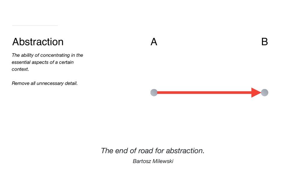 Abstraction A B Bartosz Milewski The end of roa...