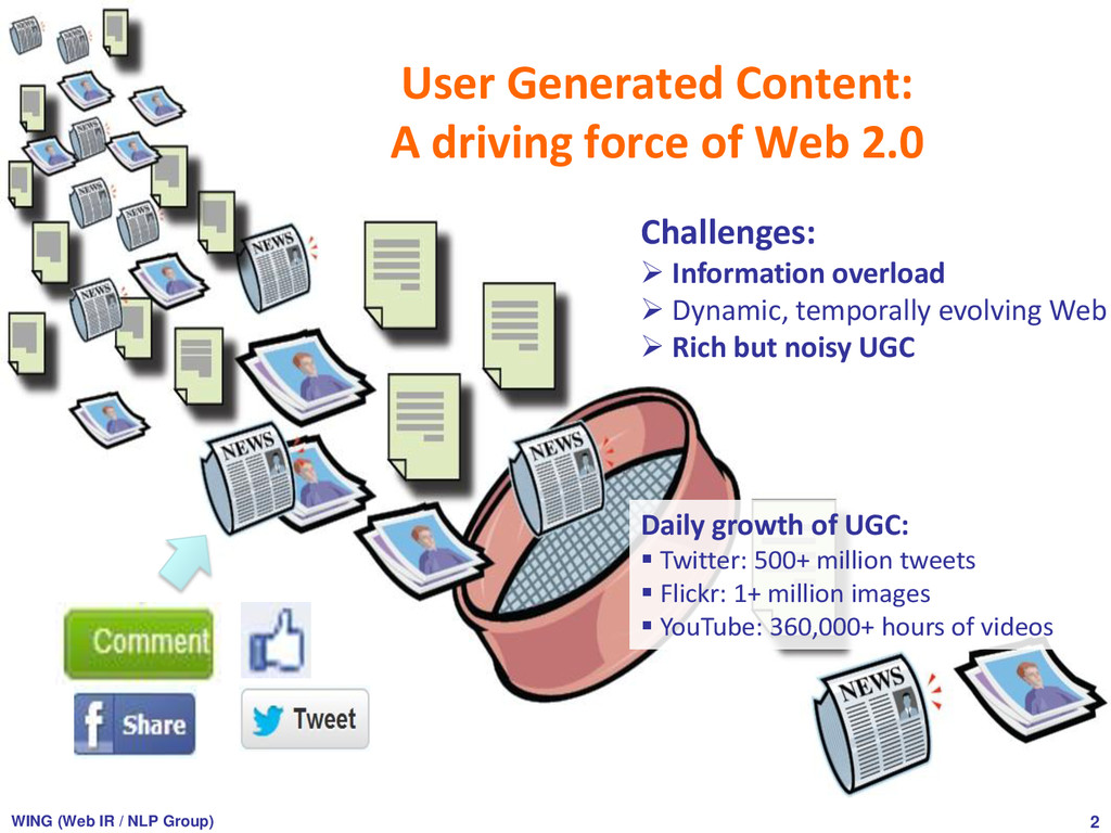User Generated Content: A driving force of Web ...