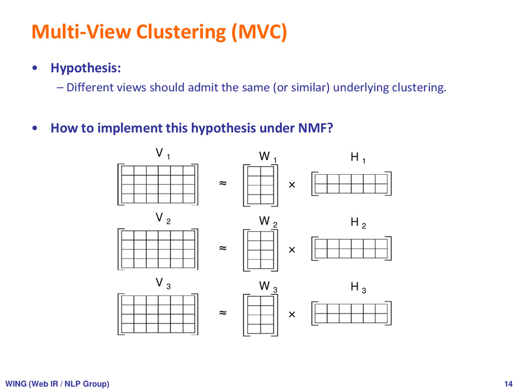 Multi-View Clustering (MVC) • Hypothesis: – Dif...