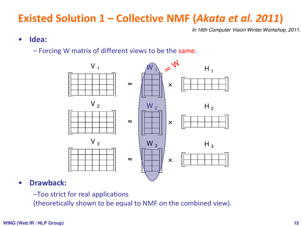 Existed Solution 1 – Collective NMF (Akata et a...