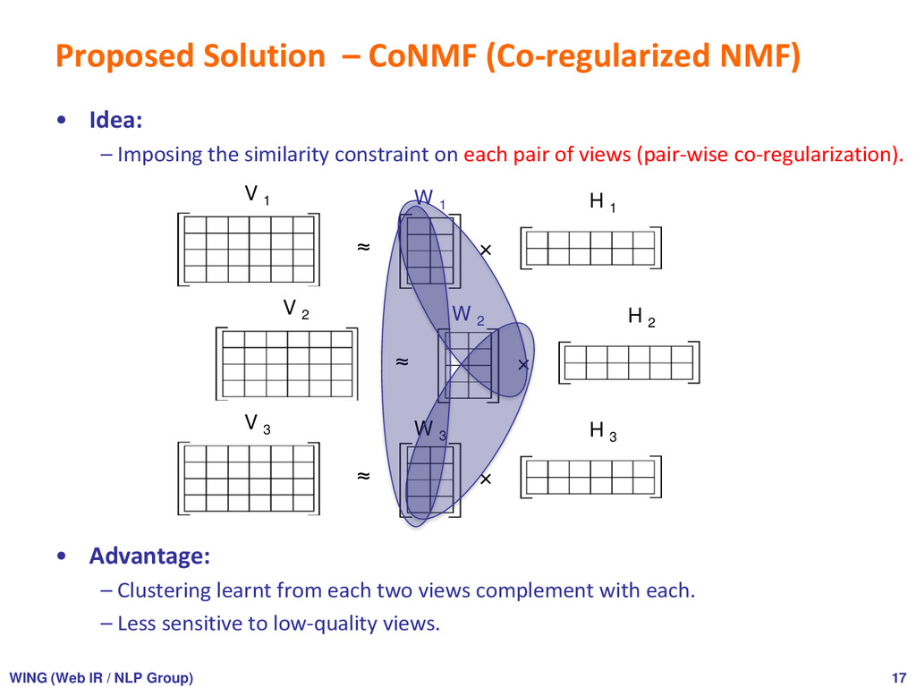 Proposed Solution – CoNMF (Co-regularized NMF) ...