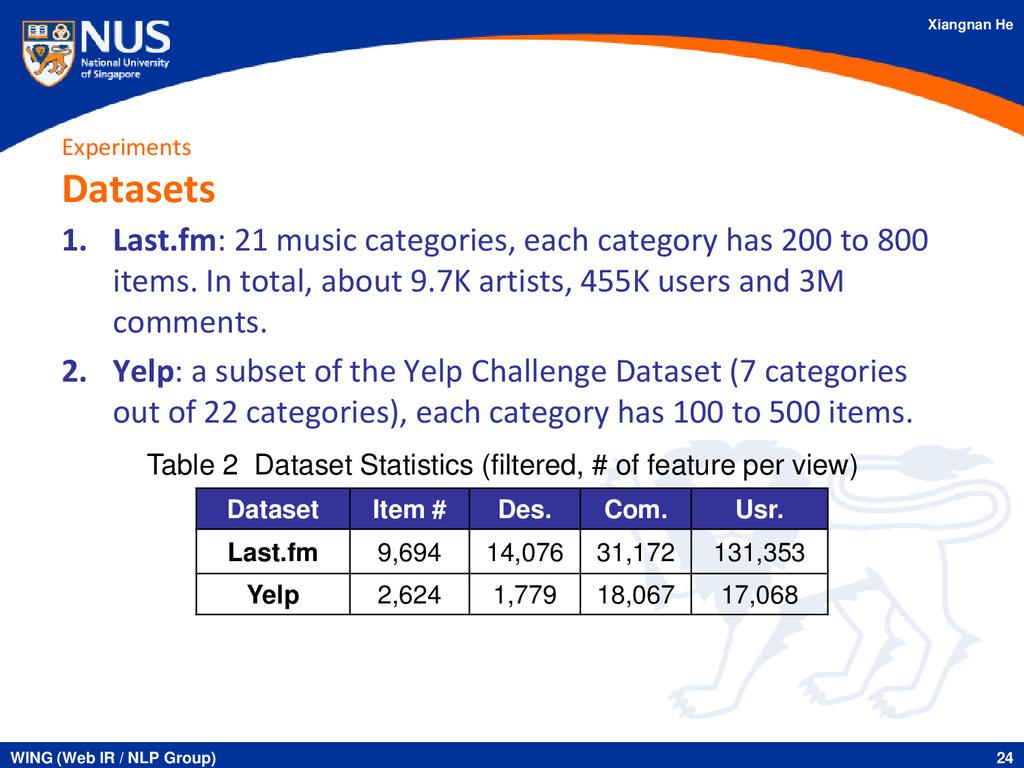 Xiangnan He Experiments Datasets 1. Last.fm: 21...