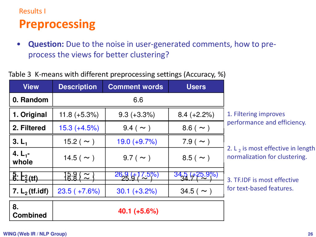 Results I Preprocessing 26 WING (Web IR / NLP G...